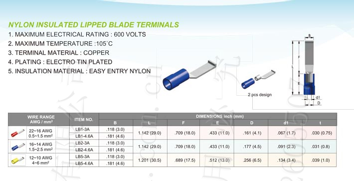 Nylon Insulated Lipped Blade Terminals
