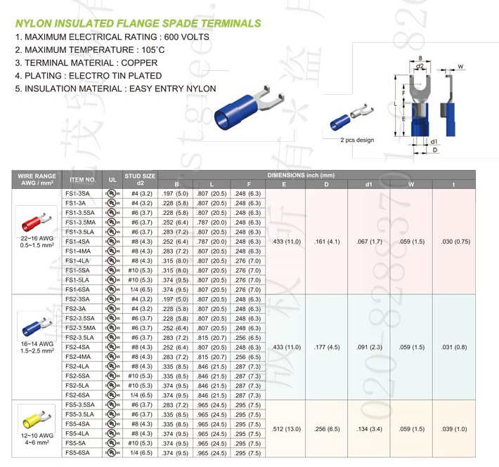 Nylon Insulated Flange Spade Terminals